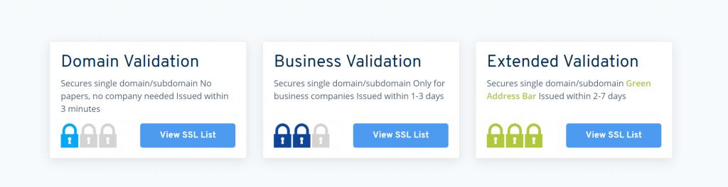 SSL Certificates and Handshake Signals