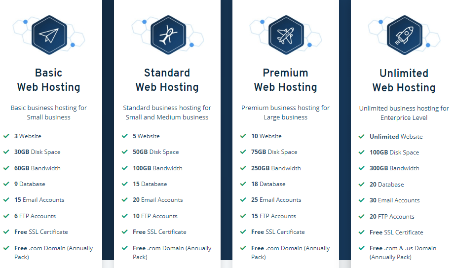 sri-lanka-web-hosting-by-seekahost