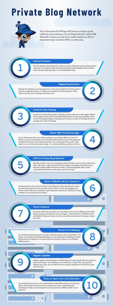 tips-to-build-a-pbn-Infographic