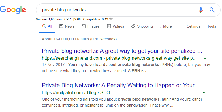 what-are-private-blog-networks
