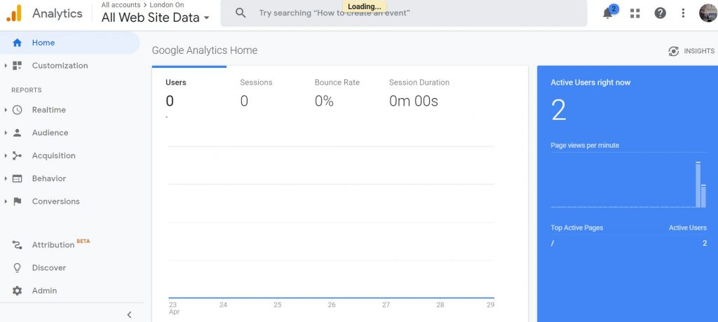 Google Analytics Integrated in www.londonon.org