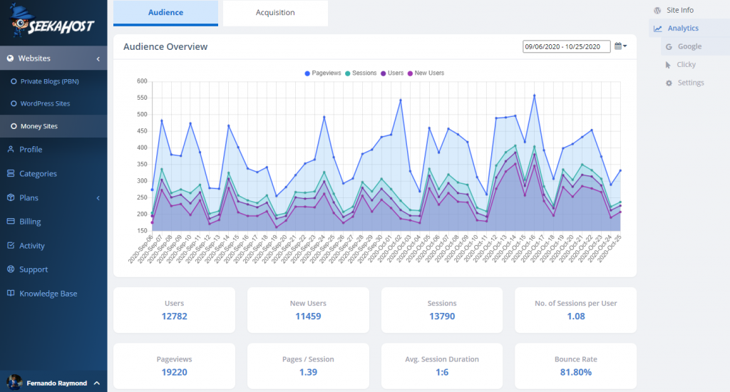 wordpress-site-data-tracker-panel