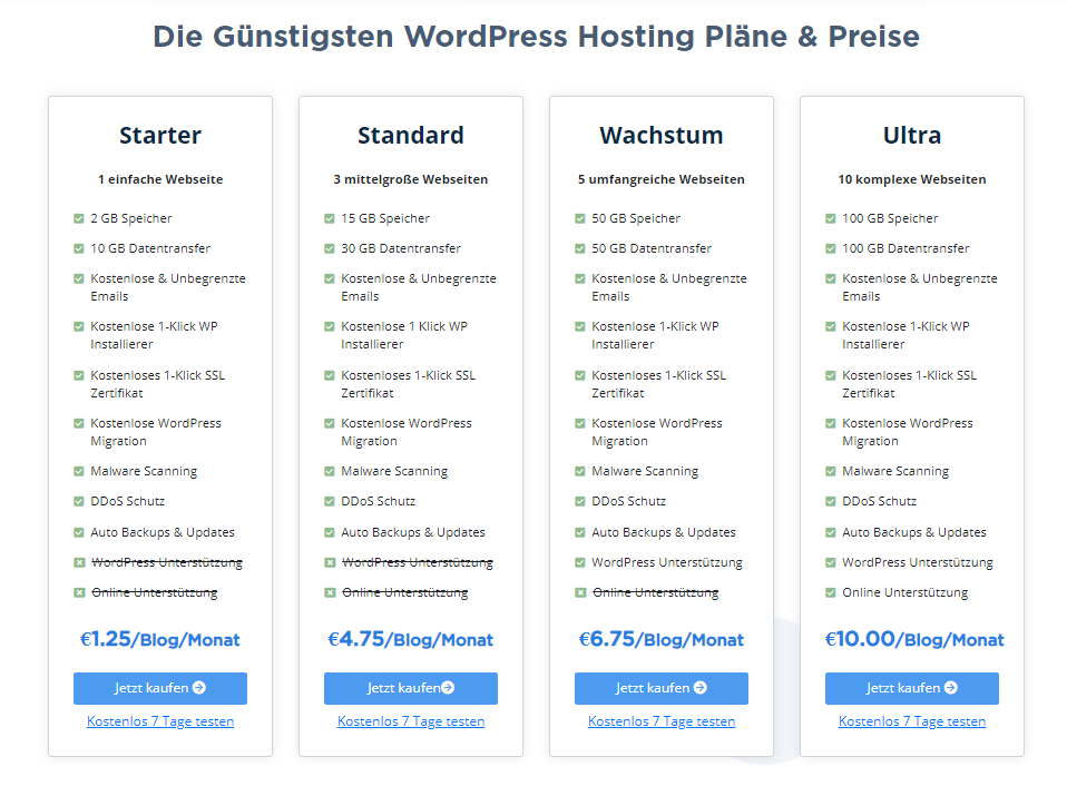 best-german-wordpress-hosting-plans-with-free-trial