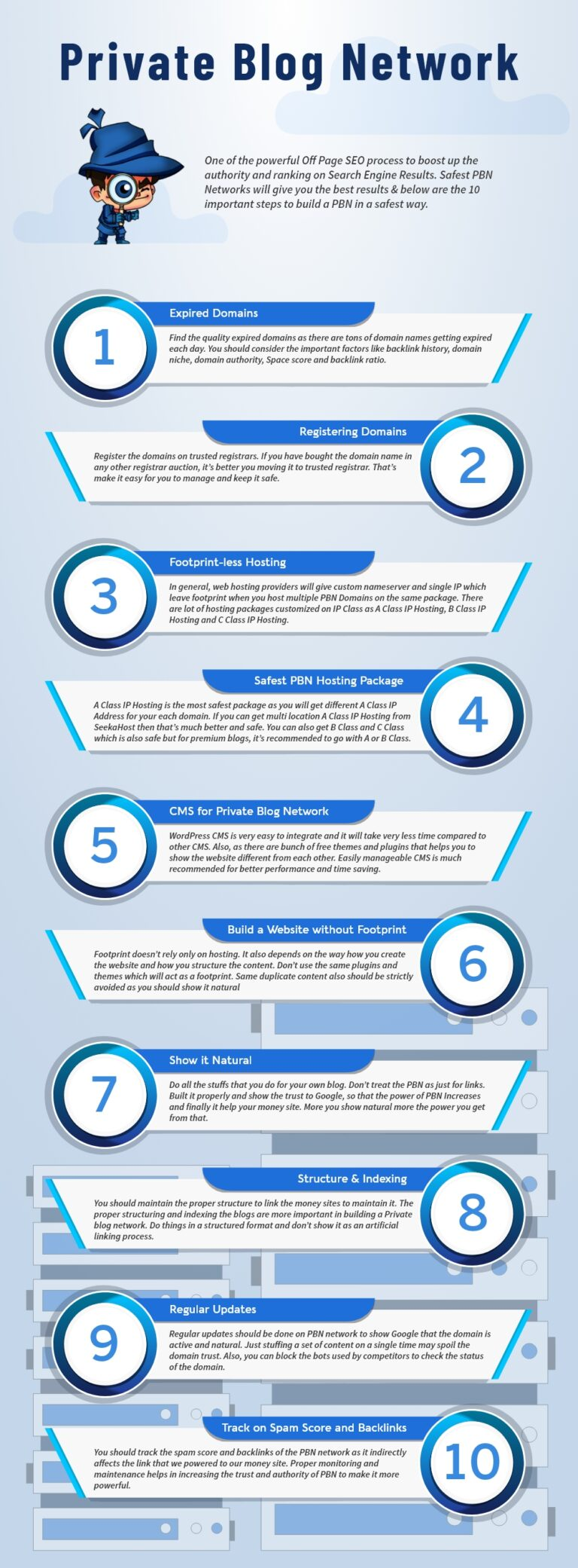 best-steps-to-build-a-successful-private-blog-network